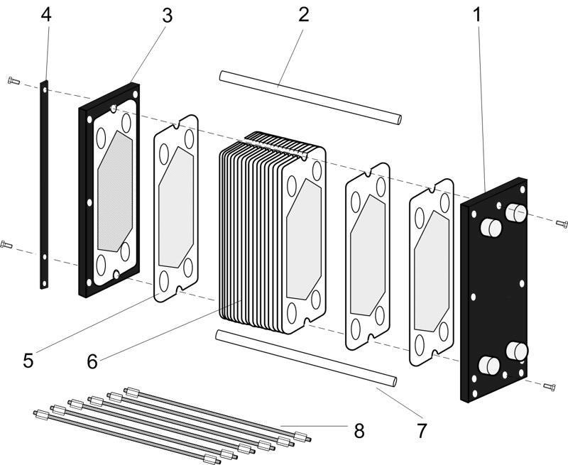 Пластинчатый теплообменник Sondex S110 (пищевой теплообменник) Артём Пластины теплообменника Sondex S200 Таганрог
